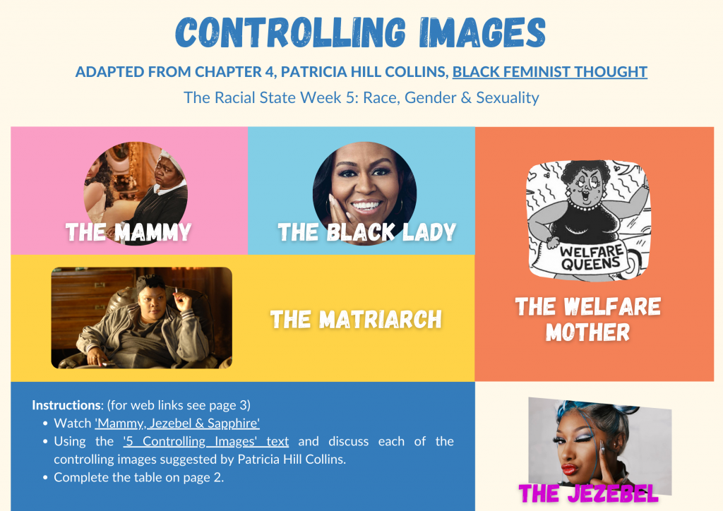 5 controlling images used to objectify Black women